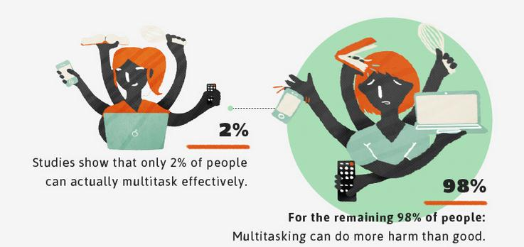 PR needs to focus and multitasking can be perilous