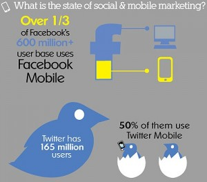 social media and mobile have a huge impact on marketing and PR